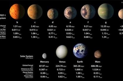 NASA encontra 3 planetas que podem abrigar vida