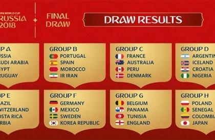 Copa do Mundo: Brasil fica no Grupo E e...