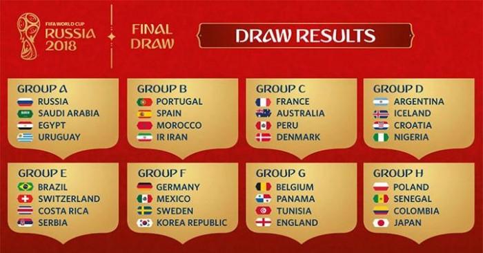 Copa do Mundo: Brasil fica no Grupo E e estreia contra a Suíça