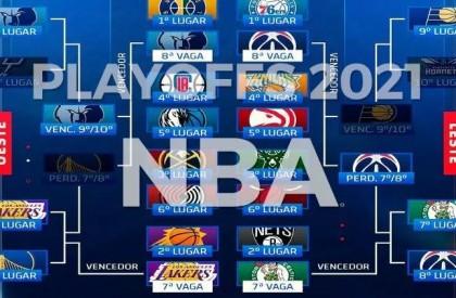 NBA Playoffs 2021: Veja os jogos de hoje e...