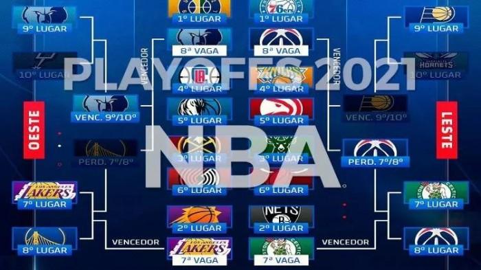 NBA Playoffs 2021: Veja os jogos de hoje e onde assistir ao vivo